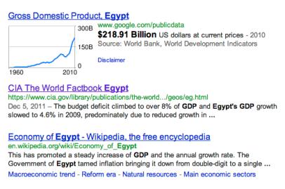 Egypt GDP Screen Shot 2011-12-25 at 4.44.51 PM